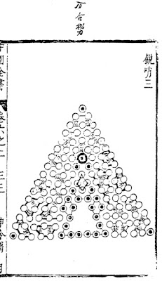 Ming Chinese Triangular Battle Formation