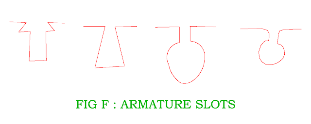 different types of armature slots
