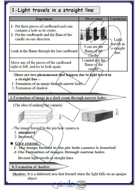 ملزمة ساينس للصف الخامس الابتدائي ترم اول