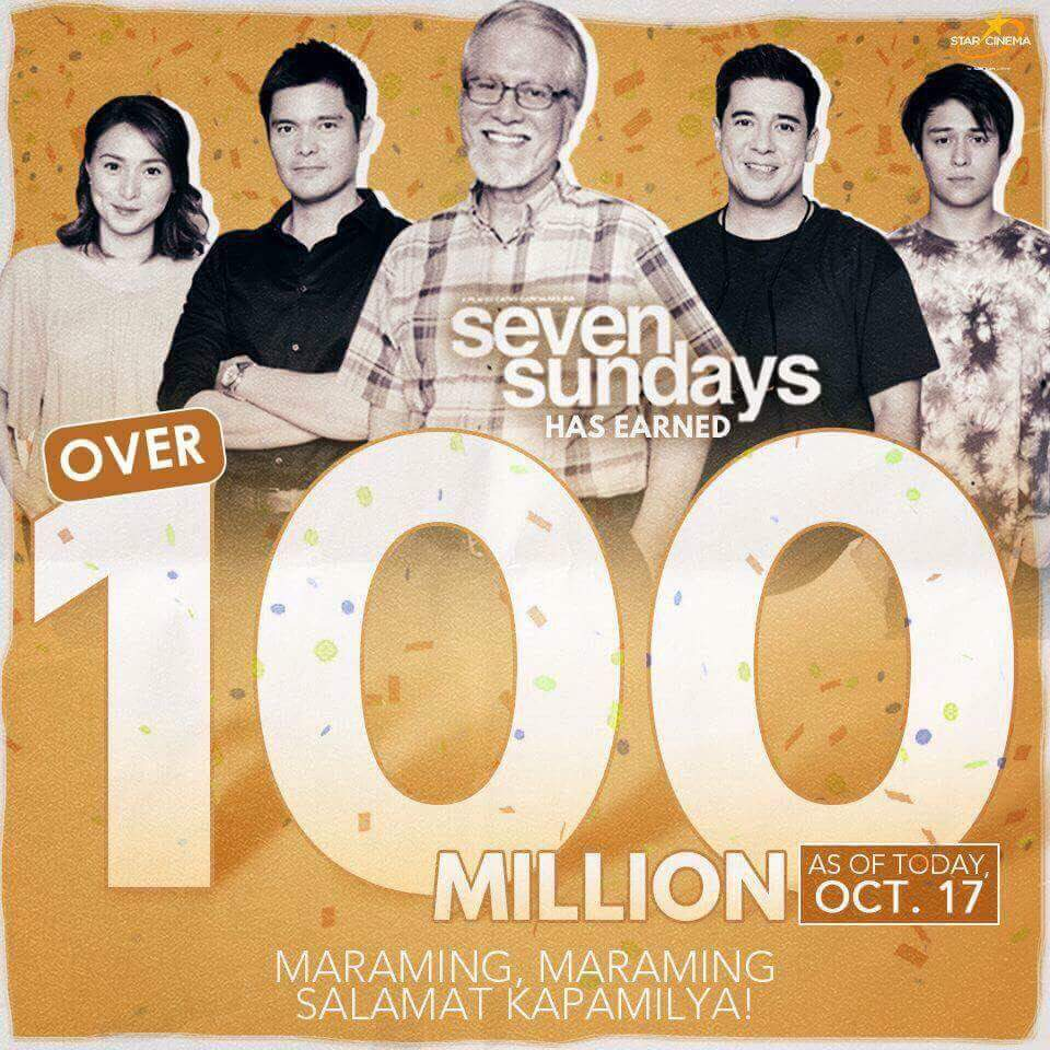 Seven Sundays box office gross