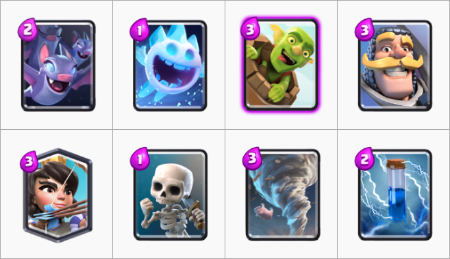 goblin-barrel-cycle-deck.png