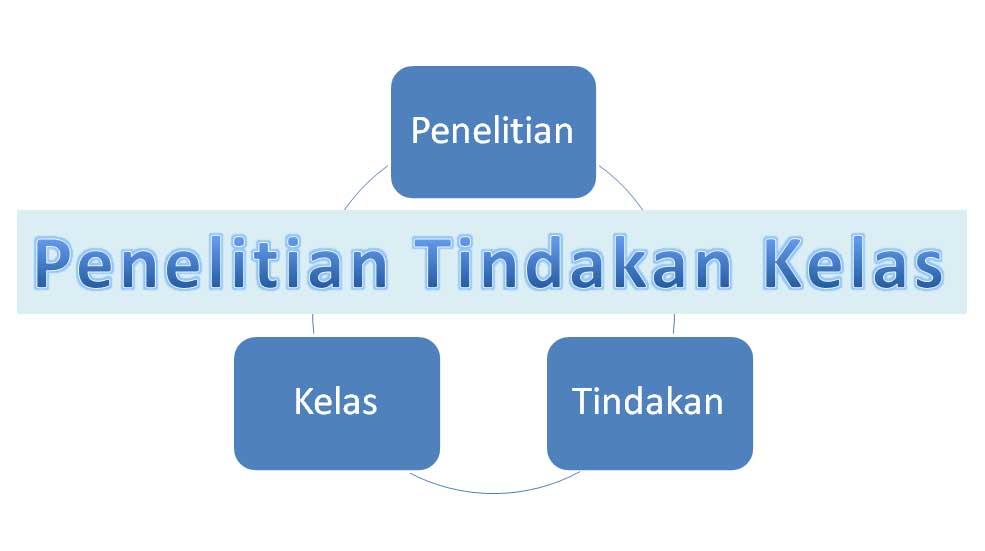 Download Contoh Judul Dan Laporan Ptk Bahasa Indonesia Smp Informasiguru Com