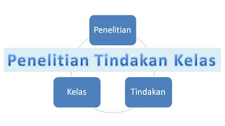 Download Kumpulan Contoh Judul dan Laporan PTK Kelas III/ 3 Jenjang Sekolah Dasar/ SD