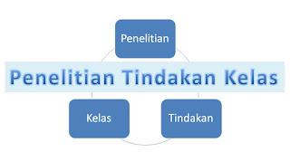 Download Kumpulan Contoh Judul dan Laporan PTK BK/ Bimbingan dan Konseling Kelas 7, 8, 9 SMP/ MTs file pdf
