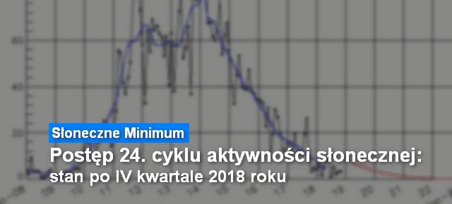 Postęp 24. cyklu aktywności słonecznej: stan po IV kwartale 2018 roku
