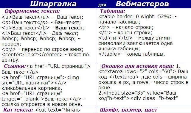 Коды для выравнивания текста, изменения размеров, цвета и шрифта текста