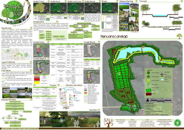 Case study method for landscape architecture