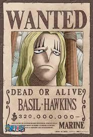 Basil Hawkins