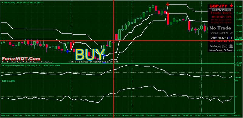 Atr forex trading