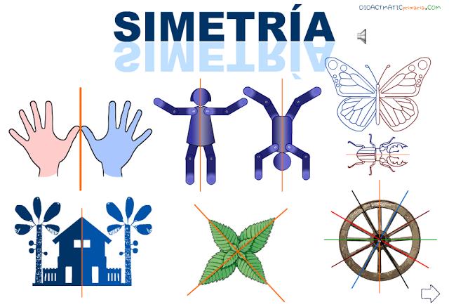 http://2633518-0.web-hosting.es/blog/lineas/la_simetria.html