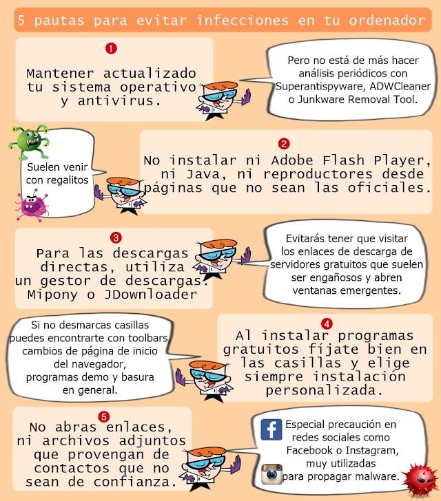 Infografía: 5 pautas para evitar infecciones en tu ordenador