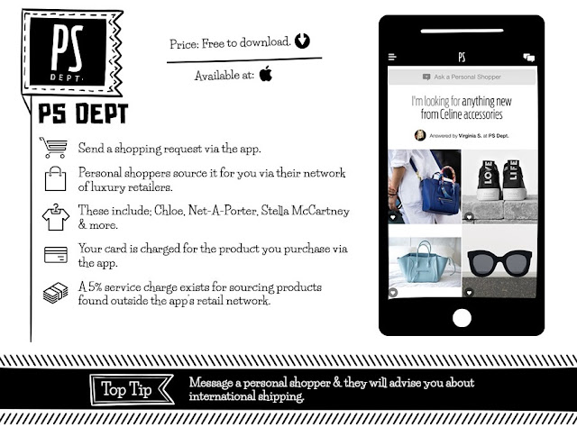 best personal shopping apps