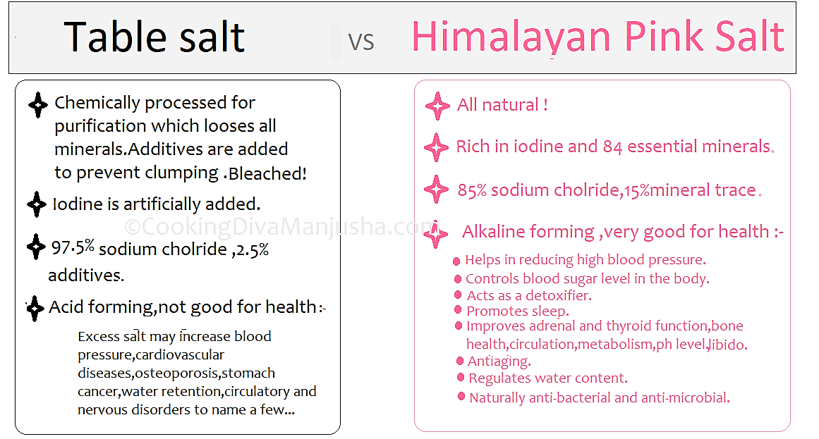 table-salt-vs-himalayan-salt