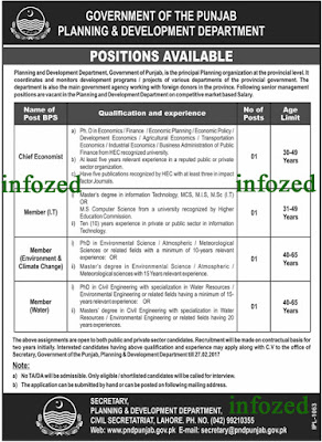 Punjab Government Jobs Planning & Development Department, Chief Economist, Member IT, Member Environment & Climate Change, Member Water