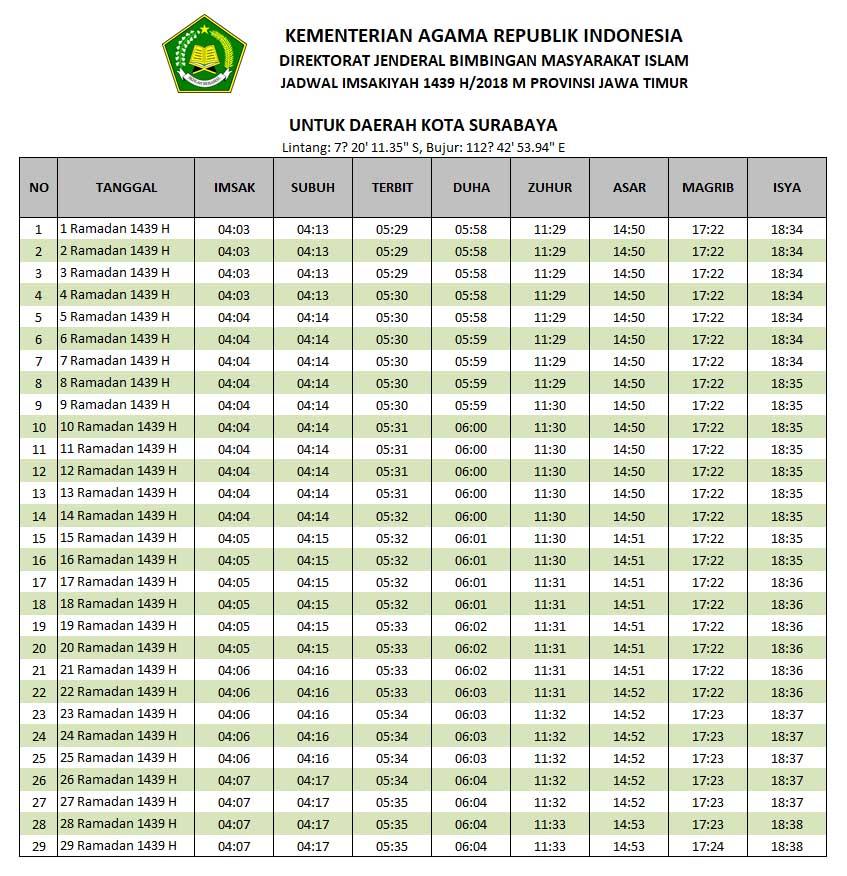 jadwal imsak 2018 surabaya
