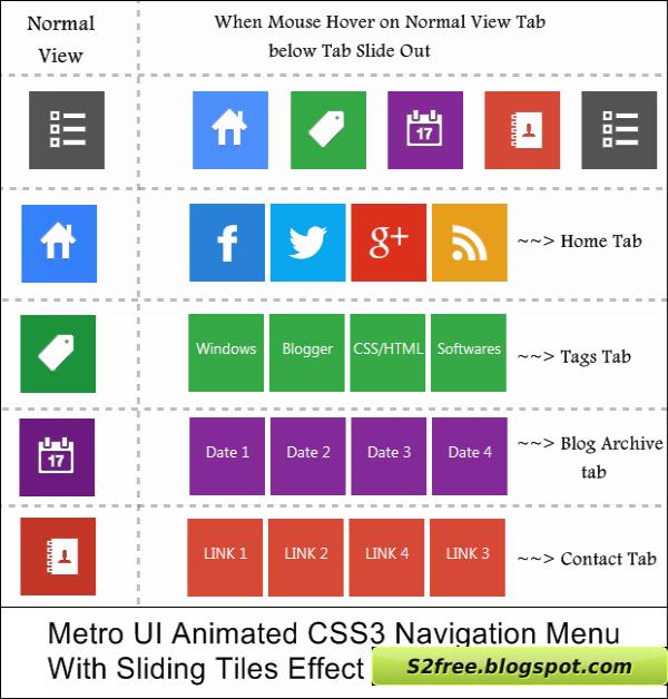 Animated CSS3 Metro UI Drop Down Menu With Sliding Tiles