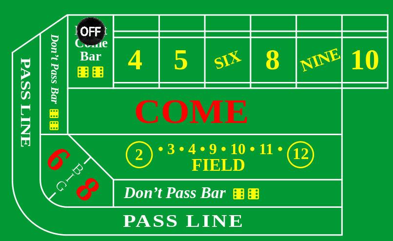 Pop o matic craps betting betting lines week 8 nfl
