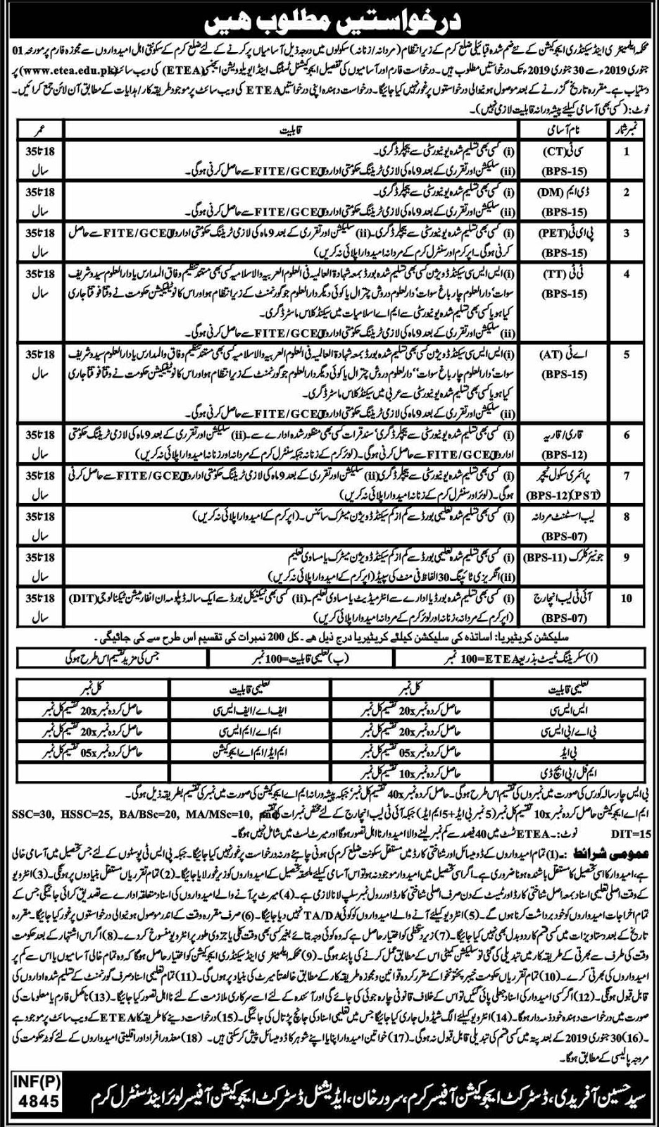 kurram agency jobs