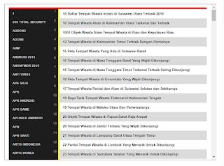 cara membuat daftar isi blog dengan scroll