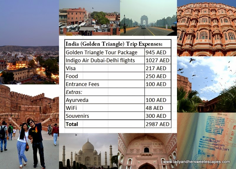 My Expenses in India