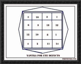 Hindu Yantra for removing eye defects