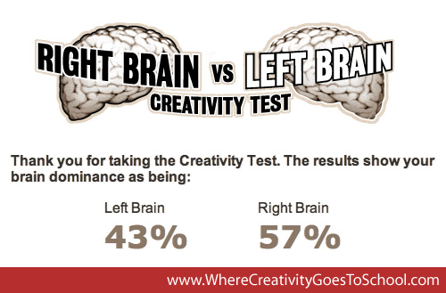 left and right brain test - photo #13