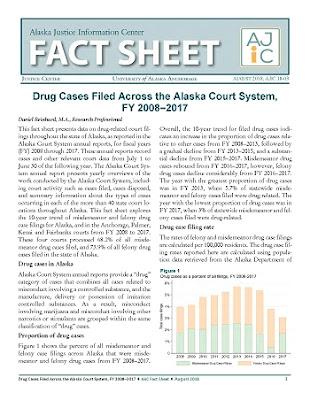 Drug Cases Filed across the Alaska Court System, FY 2008–2017