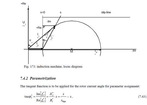 circle diagram of induction generator pdf a