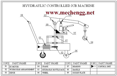 (BuyProject) HYDRAULIC CONTROLLED JCB MACHINE-Mechanical Project