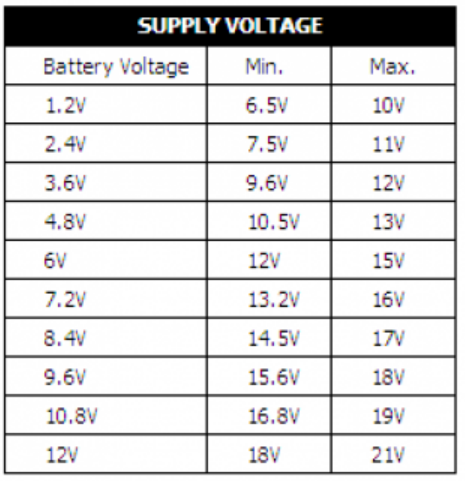 Voltage Selection Chart For Low Cost Universal Battery Charger