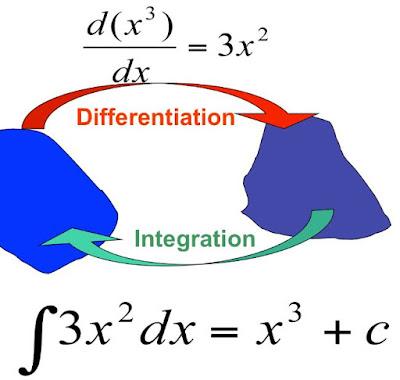 اجابة ال 50 سؤال في التفاضل والتكامل لغاات من موقع الوزارة  Differentiation and Integration