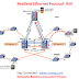 Introduction to Resilient Ethernet Protocol- REP