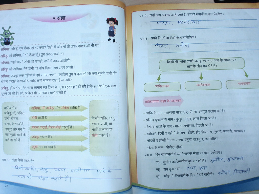 Grade -4 Podar International School, Gandhinagar : Hindi Vyakaran ...