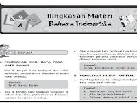 rangkuman materi bahasa indonesia USBN 2018
