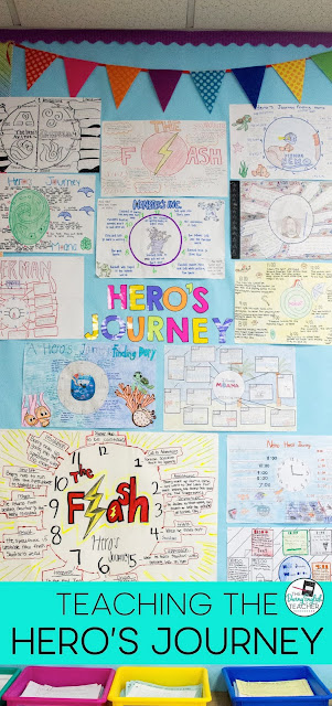 Teaching the Hero's Journey in the Secondary ELA Classroom