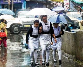 Rainfall in Darjeeling Town