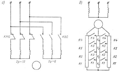 Регулирование частоты вращения асинхронного  электродвигателя переменного тока