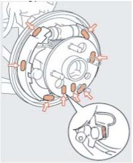 Memeriksa backing plate