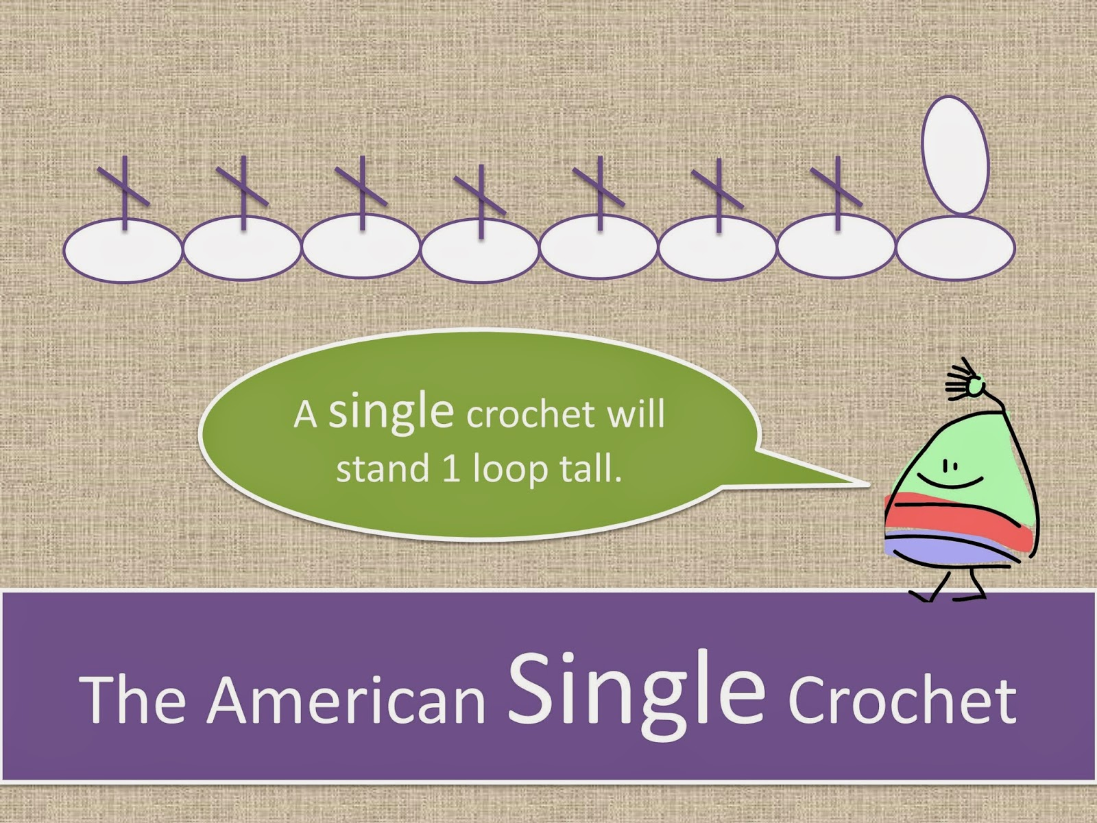 A stocking cap shows the crochet symbol for a single crochet and reminds us that a single crochet stands 1 loop tall.