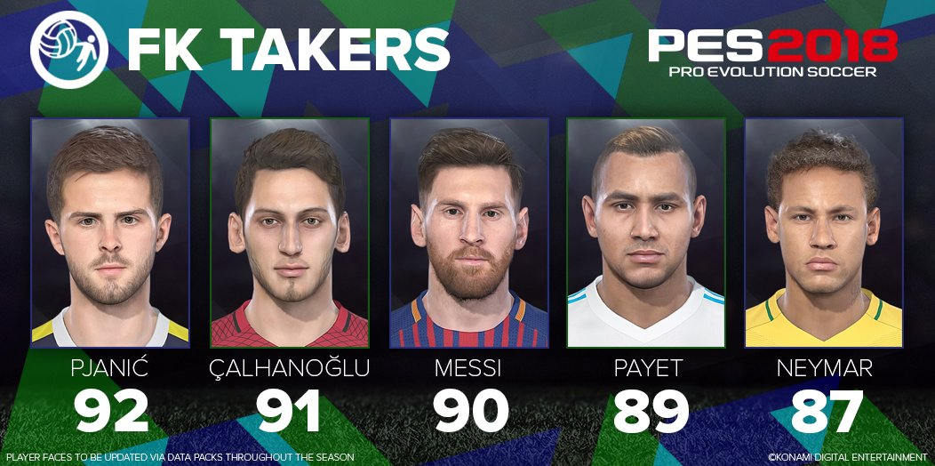 Top 5 Free Kick Takers / FK Takers  PES2018 [image by @officialpes]