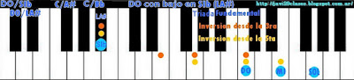 acorde piano (DO con bajo en SIb)