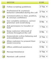 Call Centre Quality Scorecard - Monet Software