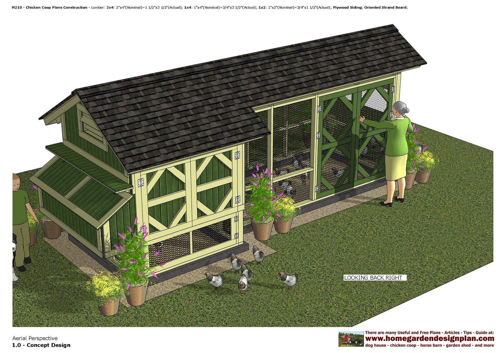 home garden plans M210 Chicken Coop Plans Construction Chicken – Chicken Coop With Garden Roof Plans