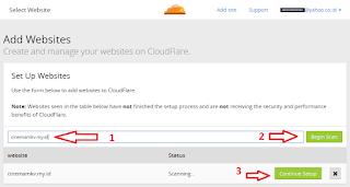 menambahkan website pada cloudflare