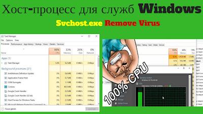 Хoст-процеcс для cлужб Windоws,Svchost.exe,Remove Virus CPU 100%