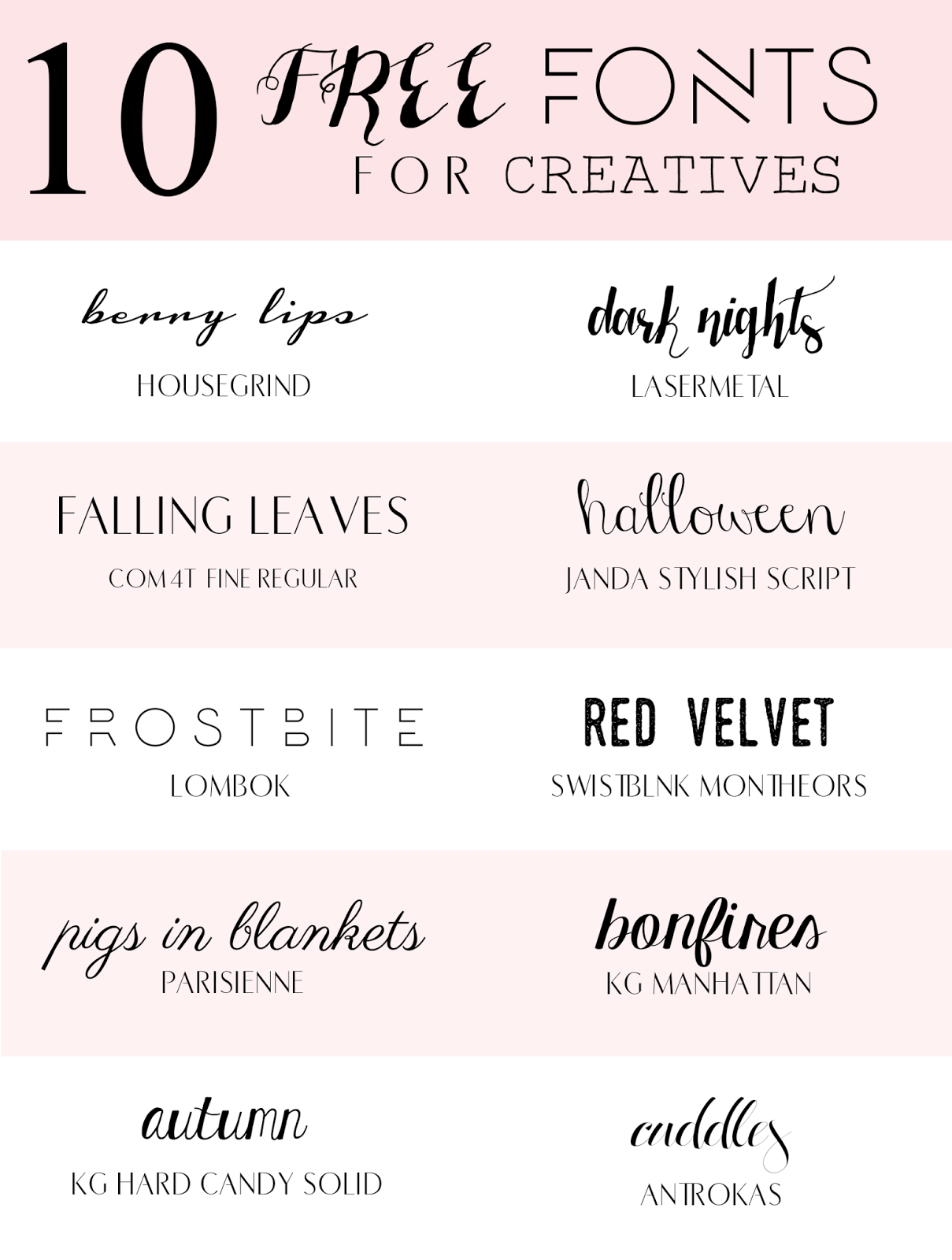 10 Free Fonts For Bloggers And Creatives #2