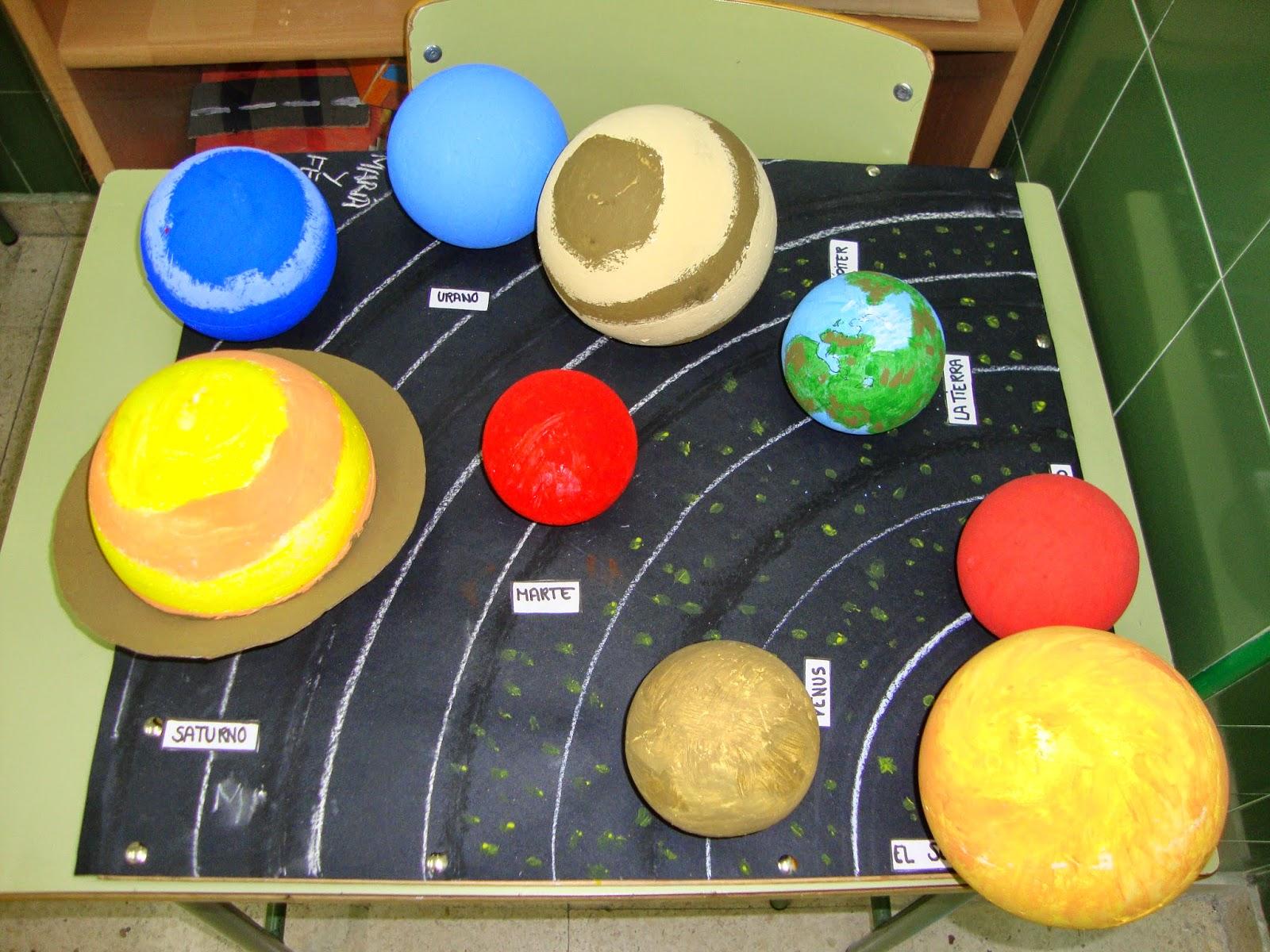 Maqueta Sistema Planetario Solar   Holidays OO