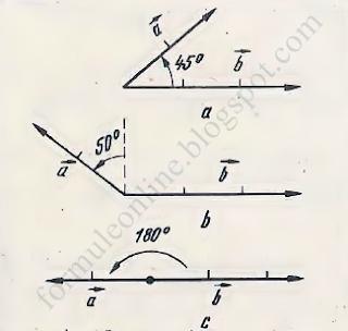 produsul scalar a doi vectori probleme rezolvate