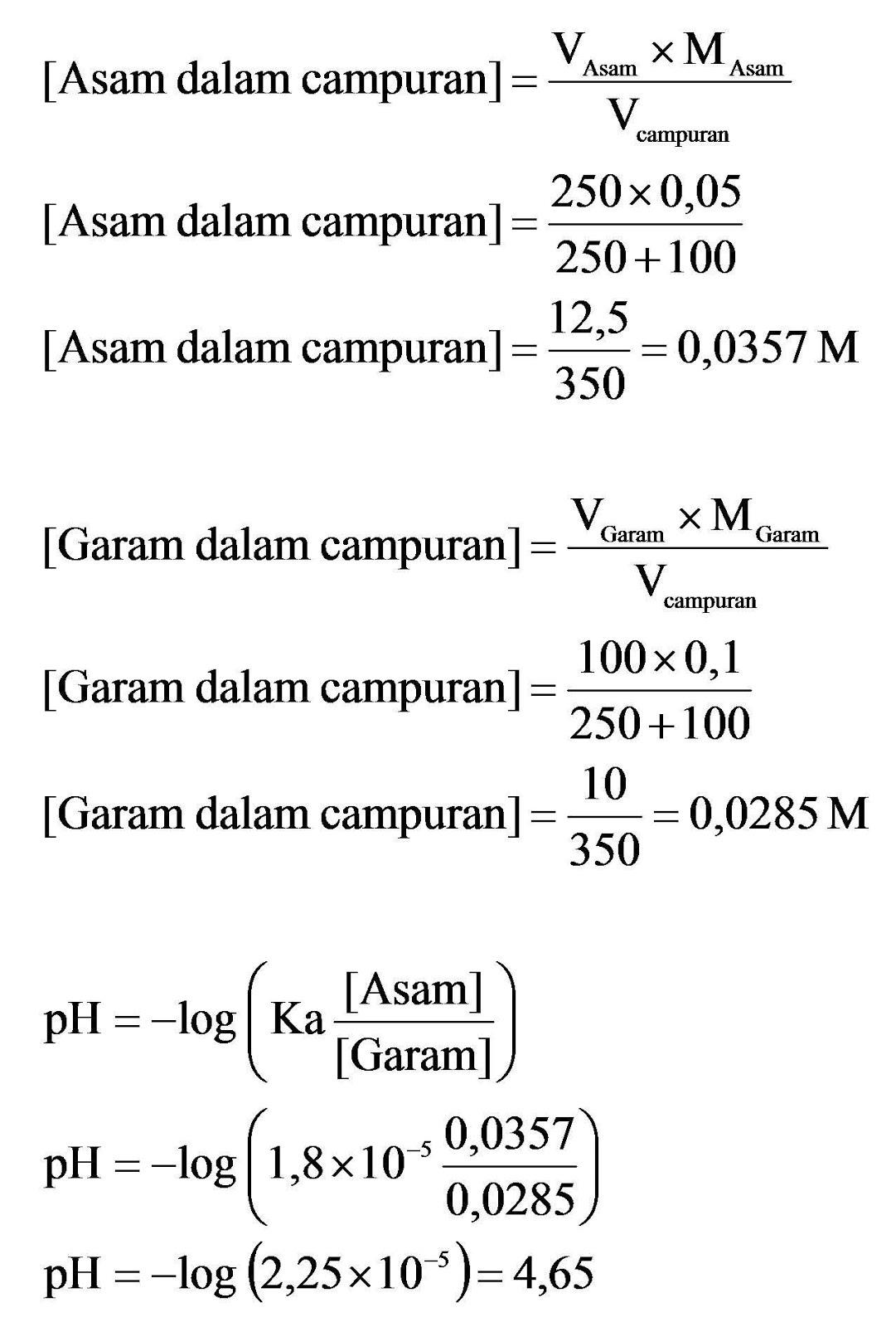 Cara Menghitung pH Larutan Asam, Basa, Garam Beserta Contoh Soal dan Pembahasan - Asymmetrical Life