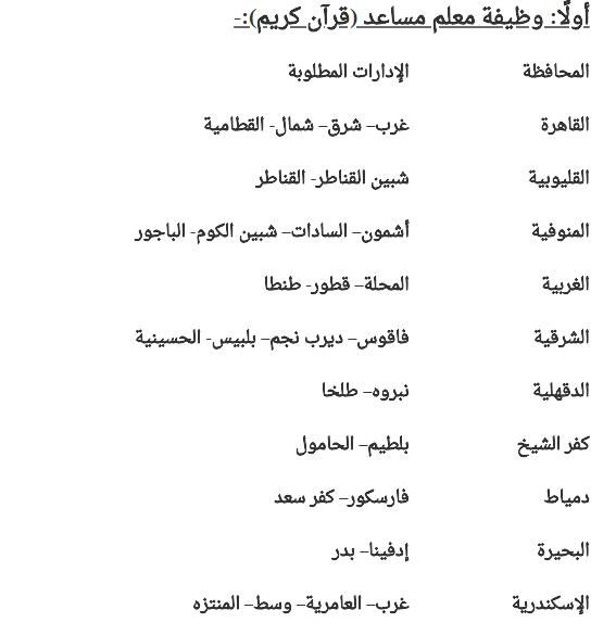 """مسابقة الأزهر الشريف """" وظائف لمختلف التخصصات بجميع المحافظات """" لخريجى الازهر والجامعات المصرية - تقدم الكترونيا الان"""